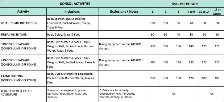 donsol-activities2